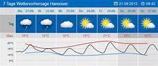 Wetter In München Morgen - wetter in dieser woche erst oft viele wolken und regen
