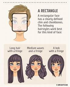 choose your right hairstyle that will fit perfect on your face shape face shape hairstyles