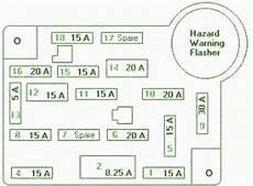 Ford Fuse Box Diagram Fuse Box Ford 1986 Mustang Hazard
