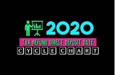 2019 Irs Refund Cycle Chart 2020 Irs E File Refund Cycle Charts Refundtalk Com