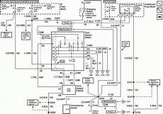 Radio Wiring Diagram On 1993 Chevy Suburban by Ignition Switch Wiring Diagram For 89 Camaro Wiring Library