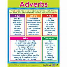 grammar adjectives adverbs and verb tenses