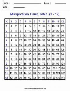 multiplication list worksheet 4481 kindergarten worksheets maths worksheets multiplication worksheets multi times table