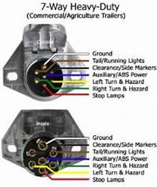 troubleshooting a 7 way connector a international tractor etrailer com