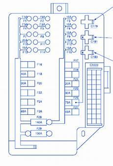 2006 nissan quest fuse diagram nissan quest 2005 fuse box block circuit breaker diagram carfusebox