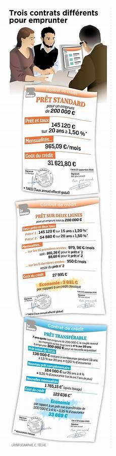 Ufc Que Choisir Al 232 S Quelques Termes Bancaires A Connaitre