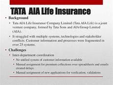 tata aia life insurance co ltd customer care help