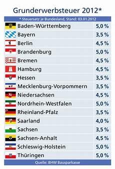 2012 Grunderwerbssteuer Steigt Diewohnungseigent 252 Mer De
