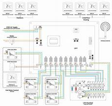 water underfloor heating systems controlling the heat