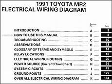 1991 toyota mr2 electrical wiring diagram wiring diagram 1991 toyota mr2 wiring diagram manual original