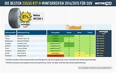 winterreifen test 2014 teil 2 ratgeber