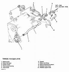 car repair manual download 2008 saab 42133 instrument cluster service manual how to replace thermostat on a 2010 kia sedona replace a thermostat on a 2006