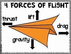 paper airplane science worksheets 15715 paper airplane experiment and writing activities science fair projects writing activities