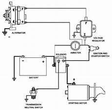 car starter motor circuit diagram impremedia net