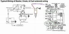 Diesel Solenoid Wiring Diagram Wiring Library Ahotel Co