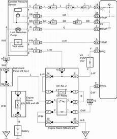 Tacoma Toyota Evap Wiring Diagram Toyota Tacoma