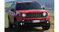 Jeep Renegade 2 0 Multijet Limited Active Drive Low