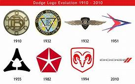 17 Best Images About Car Logos On Pinterest  Cars