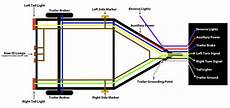 8 wire trailer harness diagram how to wire trailer lights trailer wiring guide