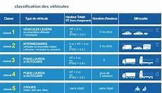 d 233 des tarifs de p 233 age autoroute de