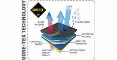 tex membran how to maintain your tex 174 outerwear snowbrains