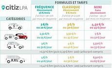 les tarifs particuliers de la location de voitures par