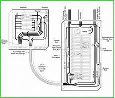 gentran transfer switch wiring diagram gentran powerstay outdoor manual transfer switch wiring diagram electricidad