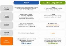 Leasing Loa Et Lld Automobile Comparateur Achat Et