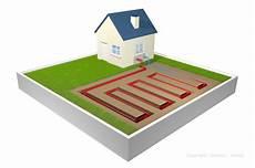 geothermie mit erdwaermepumpen erdwaerme geothermie heizen mit erdw 228 rme sanit 228 r heizungsbau
