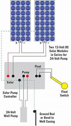 solar powered water pumps for livestock renewable energy mother earth news