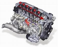 Moteur 3 Cylindres Peugeot Ma Maison Personnelle