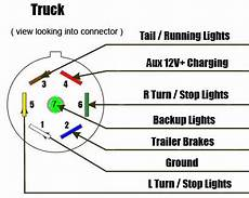 7 way diagram aj s truck trailer center