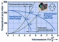 pumpen parallelschaltung shkwissen haustechnikdialog