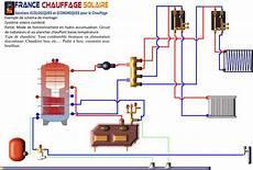 Chauffage Solaire Fonctionnement En Mode Hydro Accumulation