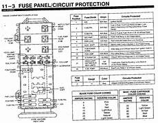 2004 Ford Ranger Fuse Panel Wiring Diagram And Schematic