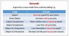 gerunds exles explanations videos
