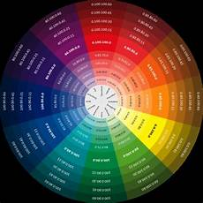 the color wheel a reminder of the infinite clothing