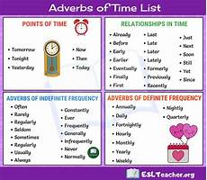 time adverbs worksheets 2909 adverbs of time learn list of 50 popular time adverbs in adverbs phrases