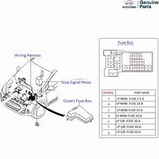 wiring diagram for hyundai i10 wiring diagram hyundai grand i10 1 2 petrol front wiring