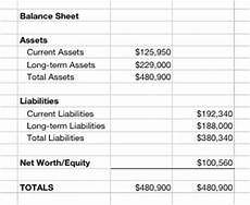 how to read a balance sheet part 1 ion freshstart advanced business planning for mac built