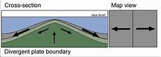 can volcanoes form just anywhere why do they form where they do volcano world oregon state