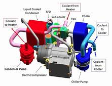 Delphi Developing New More Efficient HVAC System For