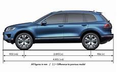 Volkswagen Previews All New Touareg Design Car Design