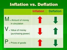 inflation und deflation ppt patronage or the spoils system powerpoint