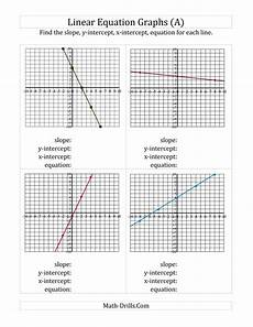 finding slope intercepts and equation from a linear equation graph all