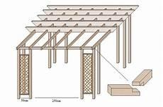 Pavillon Selber Bauen Mit Einfachen Mitteln Garten