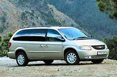 chrysler grand voyager 2001 2008 used car review car