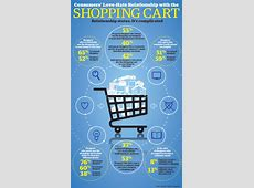 shopping cart abandonment software
