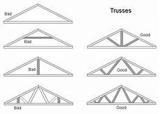 lfctips laborers for tips roof trusses