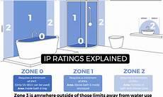 Bathroom Lighting Ip Zones by Bathroom Zones Ip Ratings Explained Heatandplumb